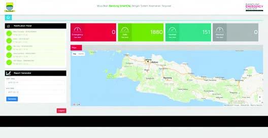 Screenshot Aplikasi Panic Button Website