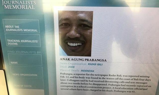 Anak Agung Prabangsa