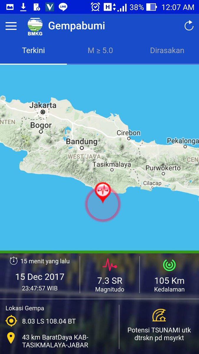Humas Bmkg Bandung Badan Meteorologi Klimatologi Geofisika Merilis Pengumuman Resmi Masyarakat Wilayah Jawa Barat