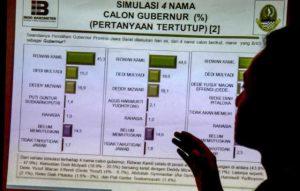 TETAP NETRAL: Direktur Eksekutif Indo Barometer, Muhammad Qodari saat menjelaskan hasil survei pilkada Jabar, Kamis (19/4).