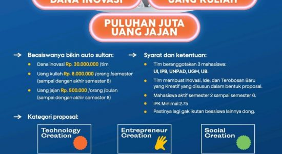 BRI Peduli – Creation (Creative In Action) Scholarship